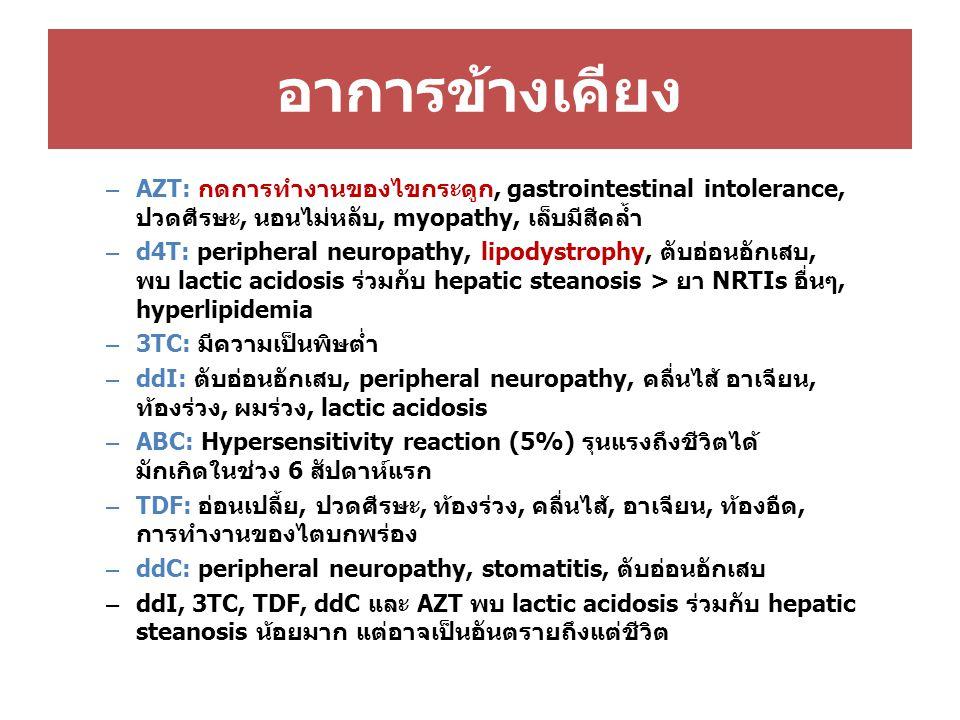 อาการข้างเคียง AZT: กดการทำงานของไขกระดูก, gastrointestinal intolerance, ปวดศีรษะ, นอนไม่หลับ, myopathy, เล็บมีสีคล้ำ.