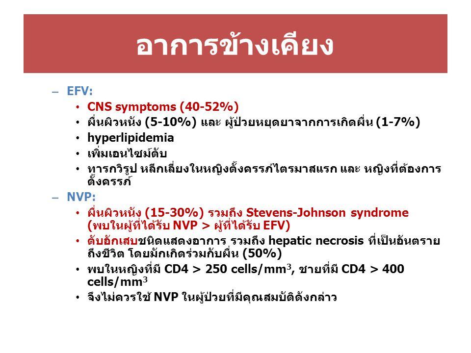 อาการข้างเคียง EFV: CNS symptoms (40-52%)