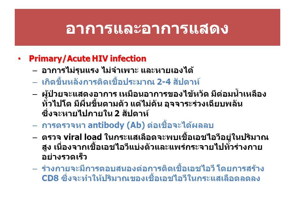 อาการและอาการแสดง Primary/Acute HIV infection