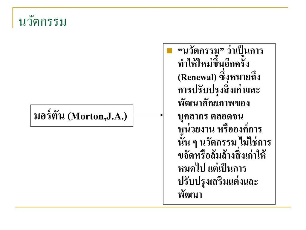 นวัตกรรม มอร์ตัน (Morton,J.A.)