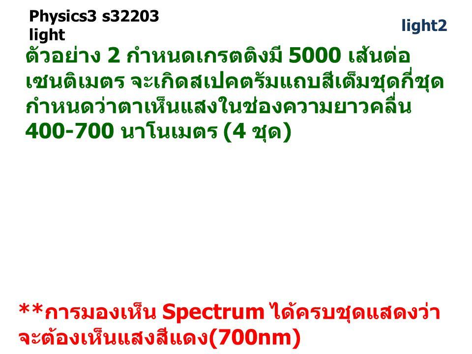 Physics3 s32203 light light2.
