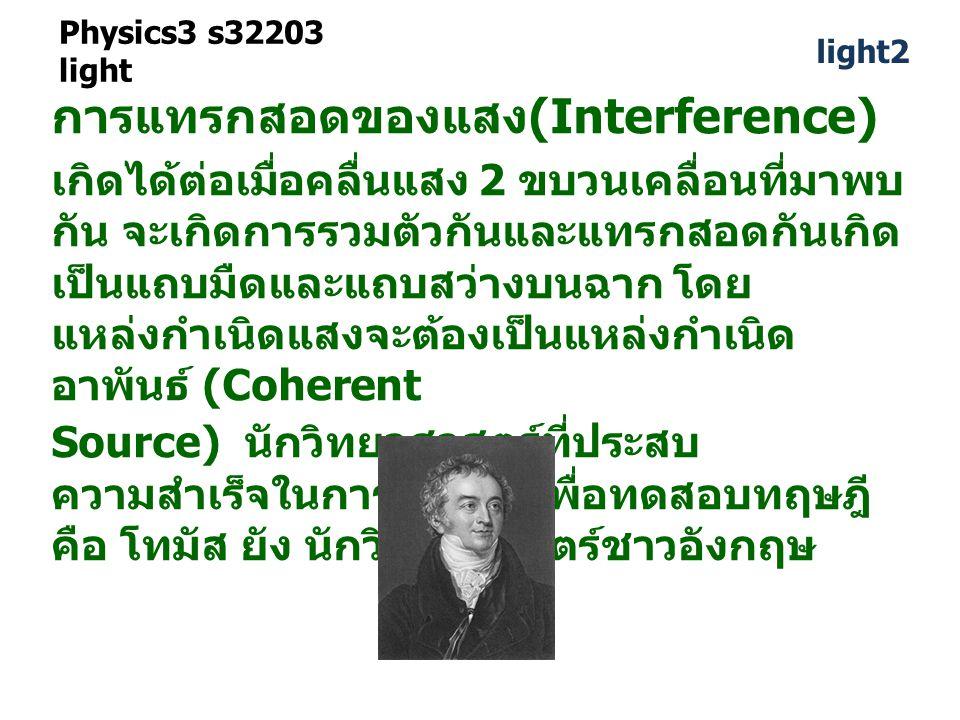 การแทรกสอดของแสง(Interference)