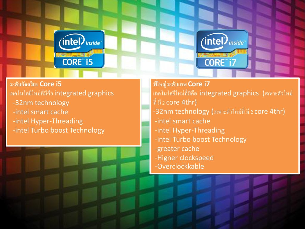ระดับอัจฉริยะ Core i5 เทคโนโลยีใหม่ที่มีคือ integrated graphics -32nm technology -intel smart cache -intel Hyper-Threading -intel Turbo boost Technology