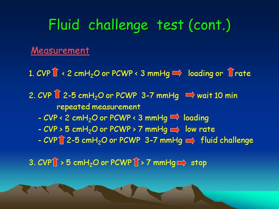 Fluid challenge test (cont.)
