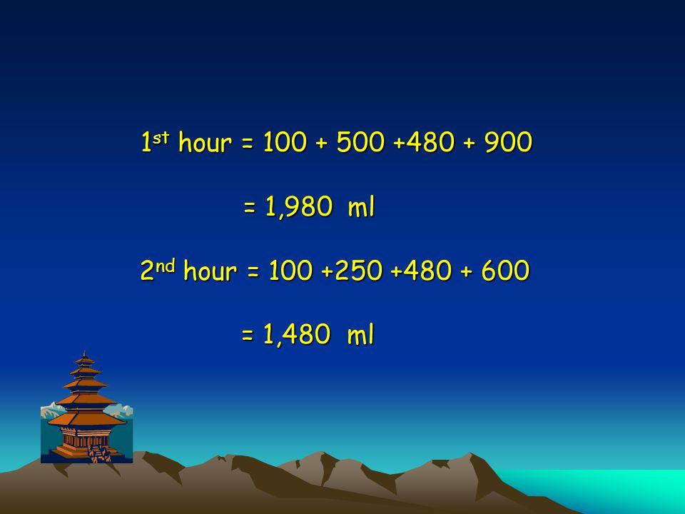 1st hour = 100 + 500 +480 + 900 = 1,980 ml 2nd hour = 100 +250 +480 + 600 = 1,480 ml