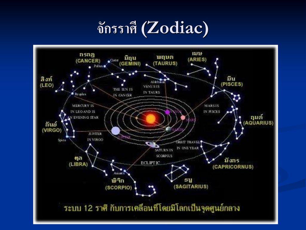 จักรราศี (Zodiac)