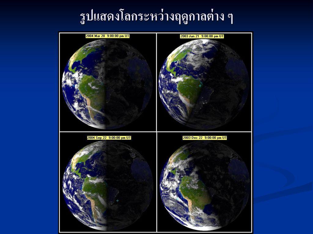 รูปแสดงโลกระหว่างฤดูกาลต่าง ๆ