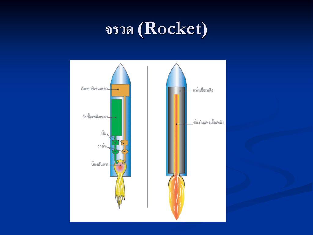 จรวด (Rocket)