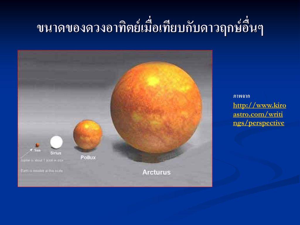 ขนาดของดวงอาทิตย์เมื่อเทียบกับดาวฤกษ์อื่นๆ