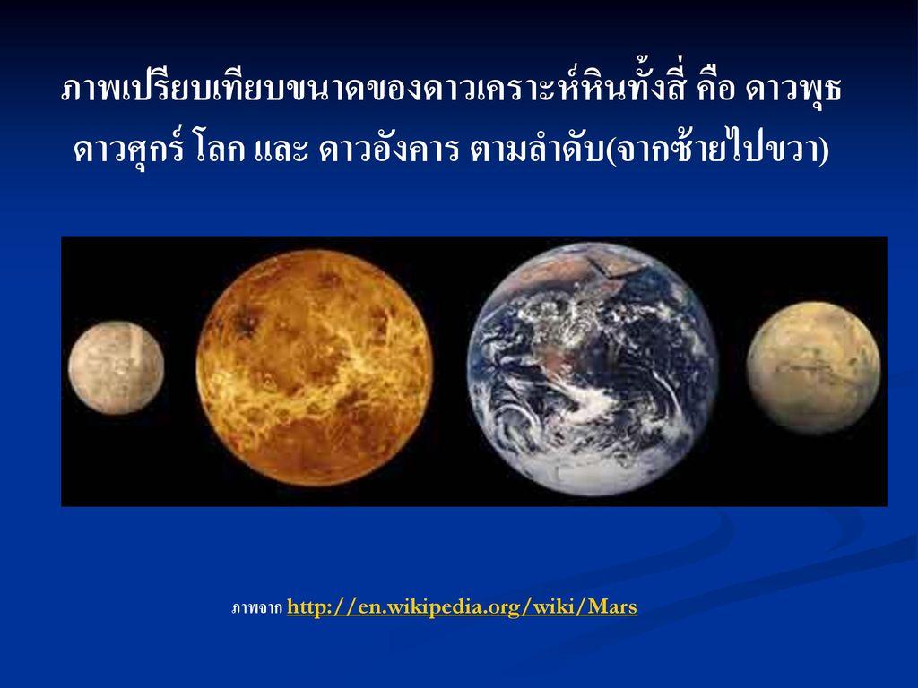 ภาพเปรียบเทียบขนาดของดาวเคราะห์หินทั้งสี่ คือ ดาวพุธ ดาวศุกร์ โลก และ ดาวอังคาร ตามลำดับ(จากซ้ายไปขวา)