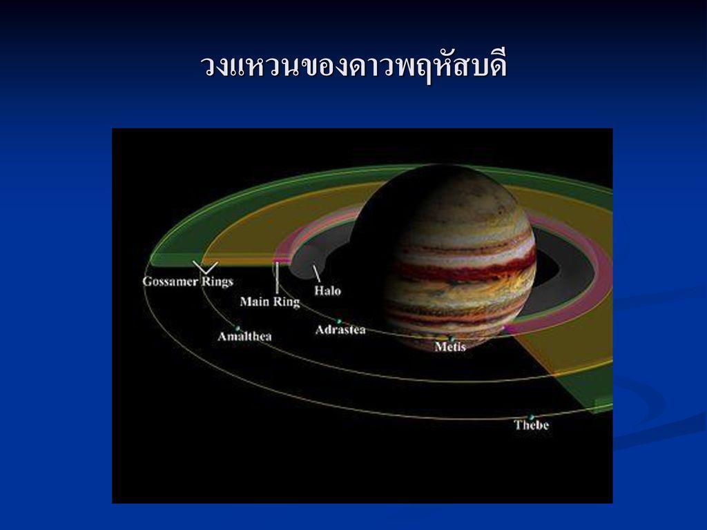 วงแหวนของดาวพฤหัสบดี