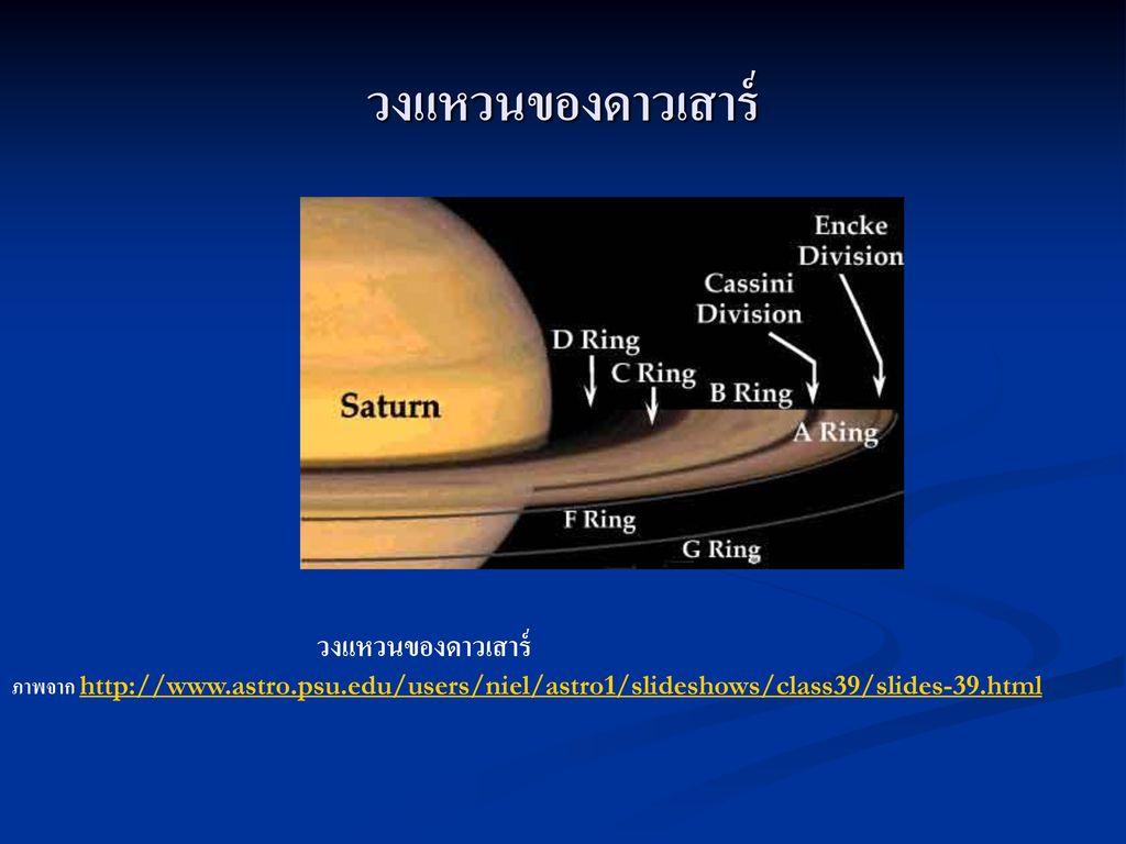 วงแหวนของดาวเสาร์ วงแหวนของดาวเสาร์ ภาพจาก http://www.astro.psu.edu/users/niel/astro1/slideshows/class39/slides-39.html.