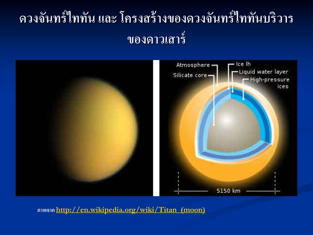 ดวงจันทร์ไททัน และ โครงสร้างของดวงจันทร์ไททันบริวารของดาวเสาร์