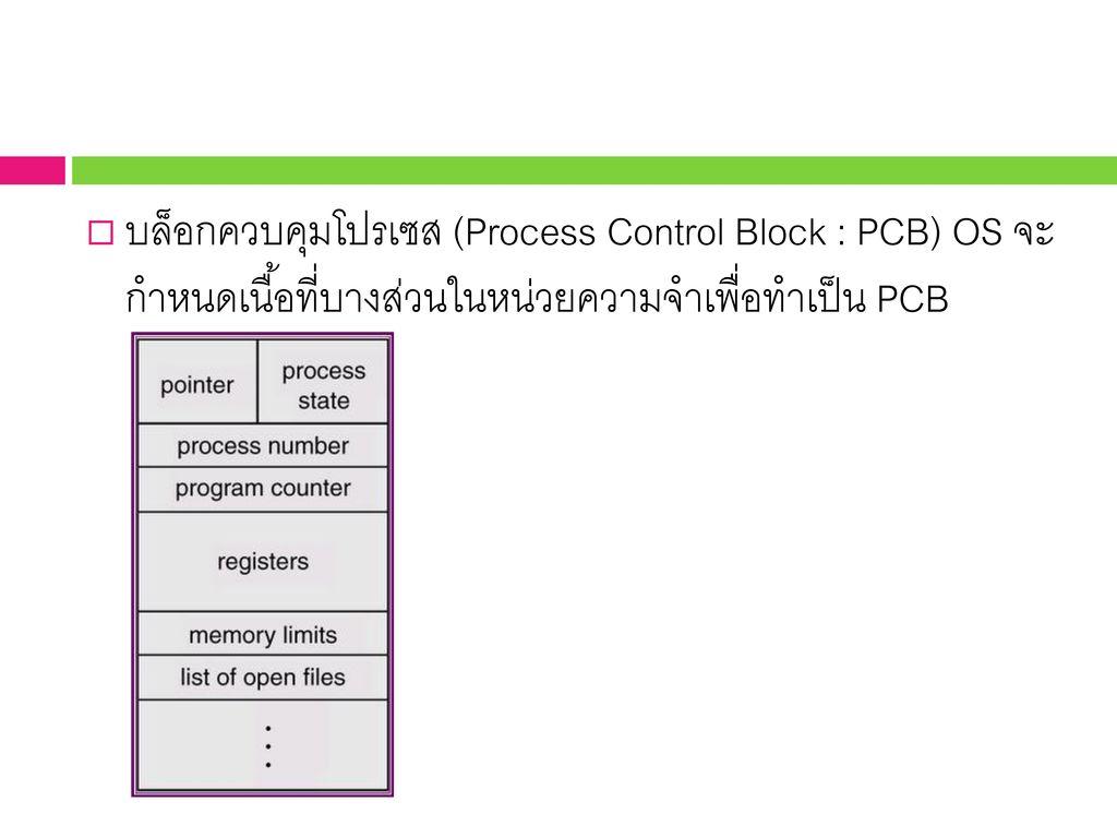 บล็อกควบคุมโปรเซส (Process Control Block : PCB) OS จะ กำหนดเนื้อที่บางส่วนในหน่วยความจำเพื่อทำเป็น PCB