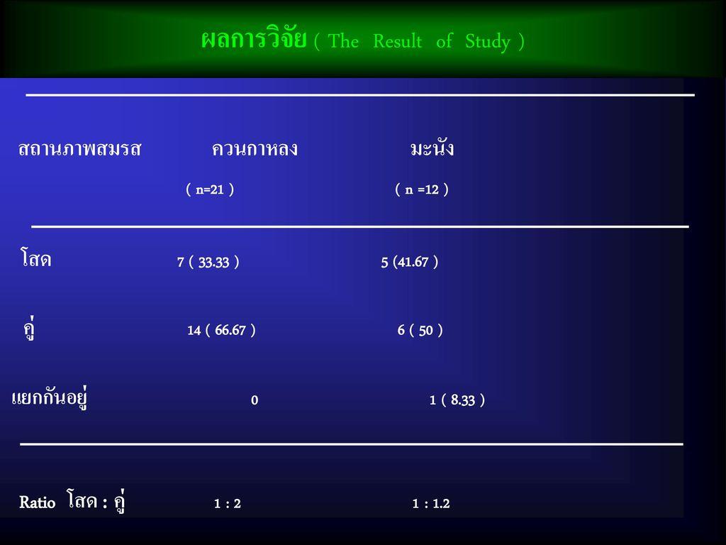 ผลการวิจัย ( The Result of Study )