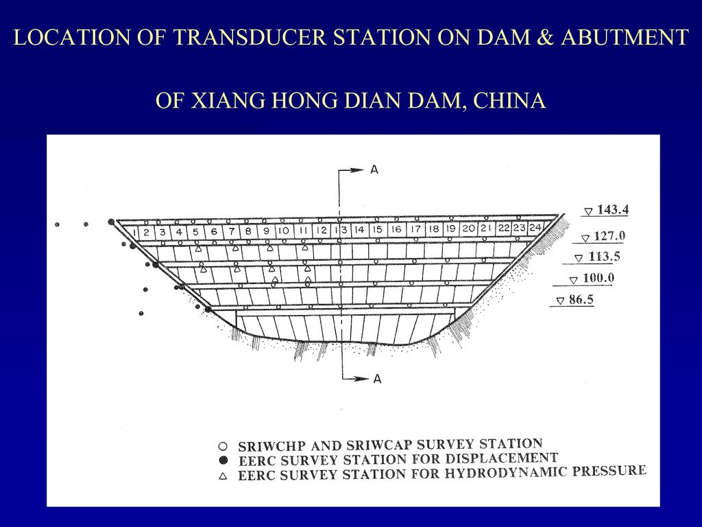 LOCATION OF TRANSDUCER STATION ON DAM & ABUTMENT