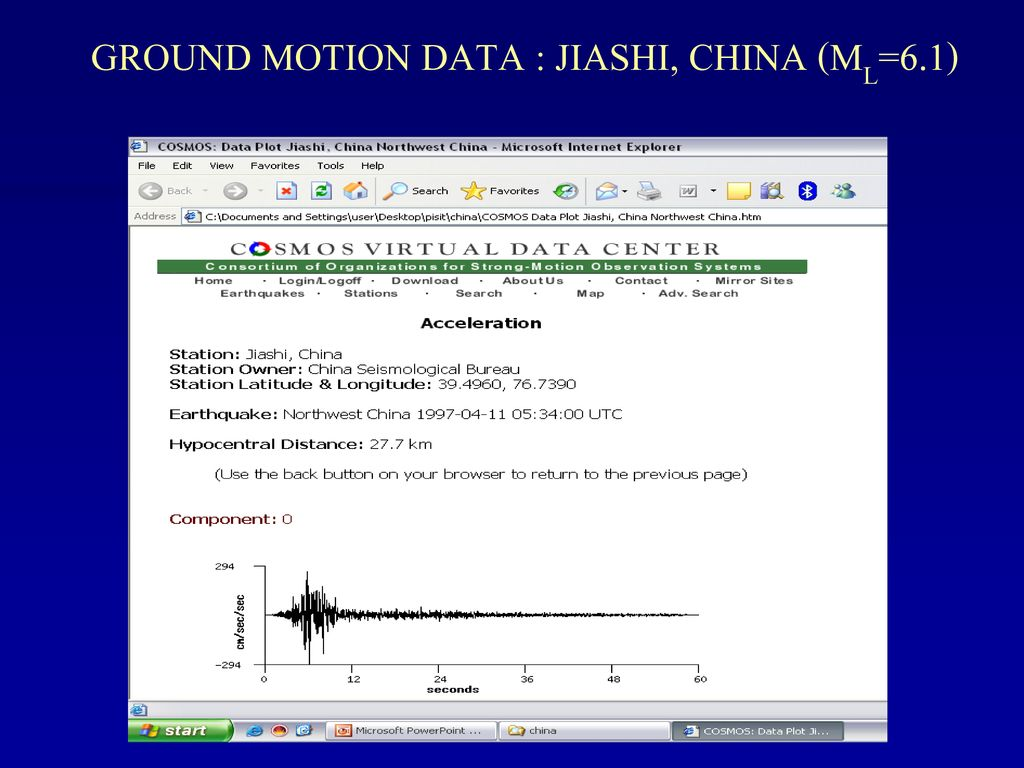 GROUND MOTION DATA : JIASHI, CHINA (ML=6.1)