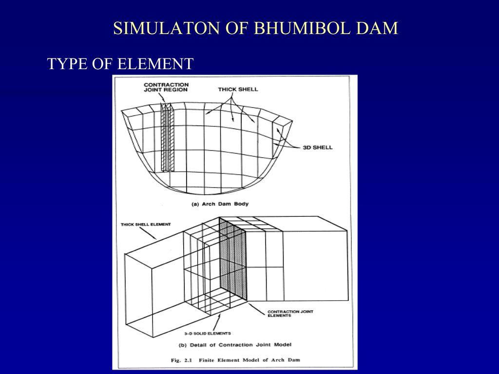 SIMULATON OF BHUMIBOL DAM