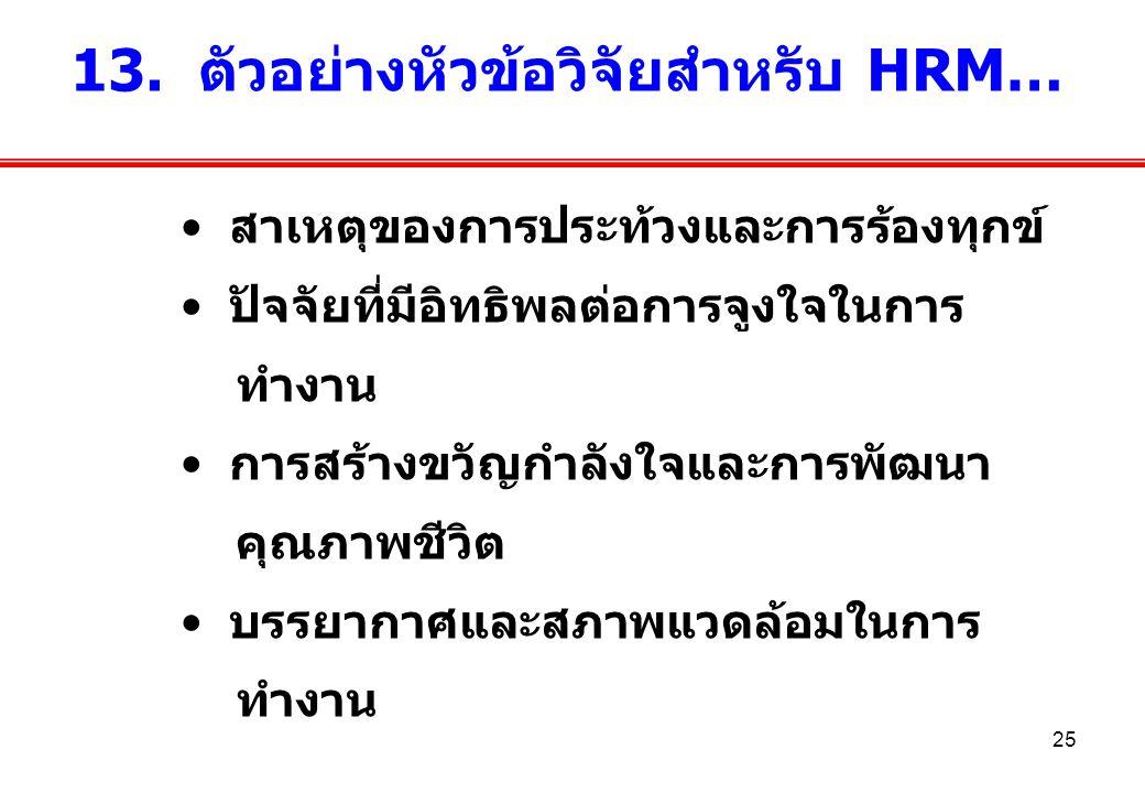 ตัวอย่างหัวข้อวิจัยสำหรับ HRM…