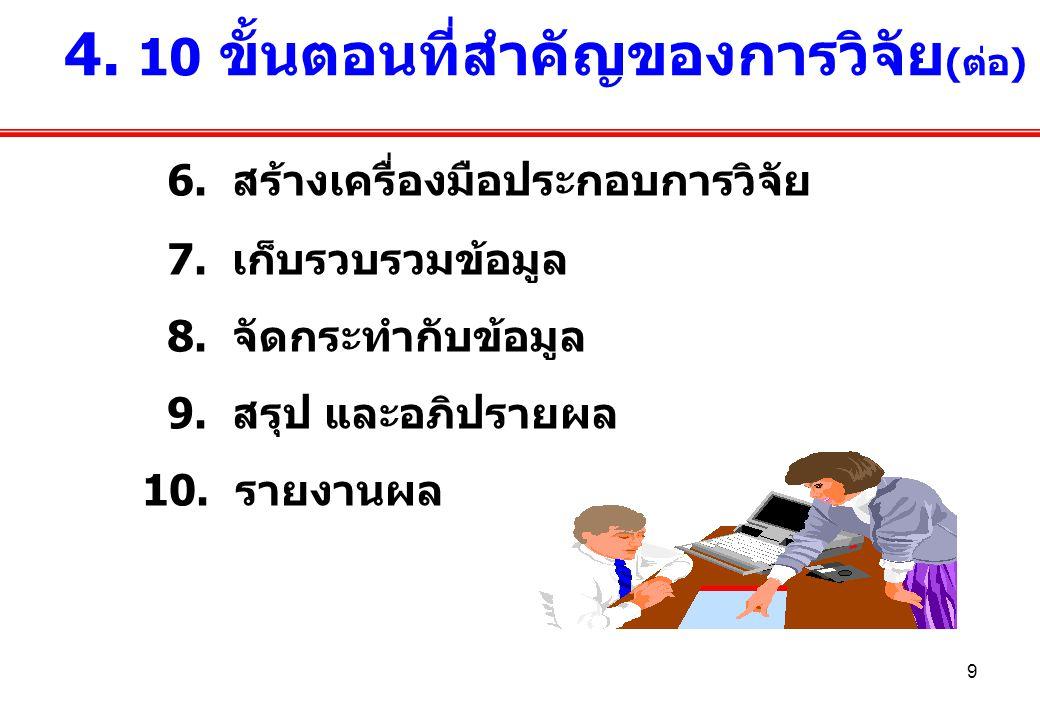 4. 10 ขั้นตอนที่สำคัญของการวิจัย(ต่อ)