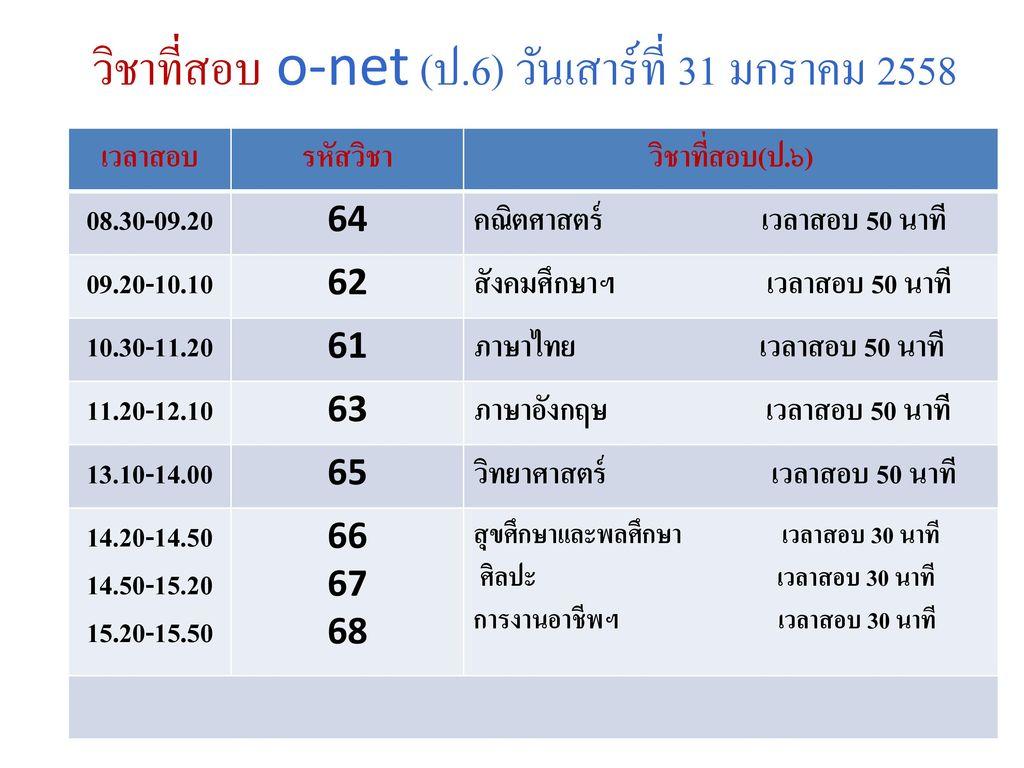 วิชาที่สอบ o-net (ป.6) วันเสาร์ที่ 31 มกราคม 2558