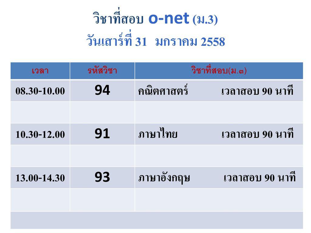 วิชาที่สอบ o-net (ม.3) วันเสาร์ที่ 31 มกราคม 2558