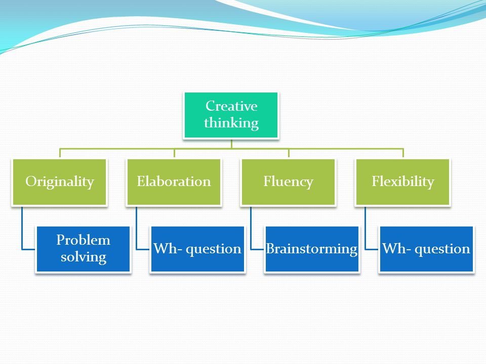Creative thinking Originality. Problem solving. Elaboration. Wh- question. Fluency. Brainstorming.