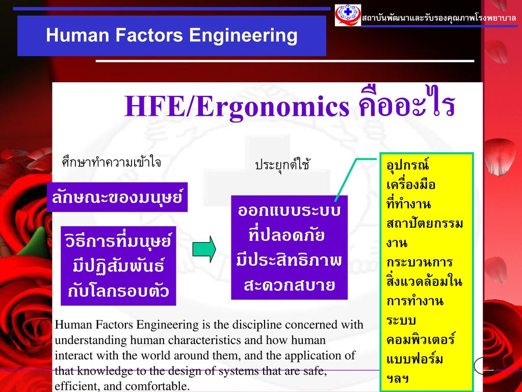 Human Factors Engineering