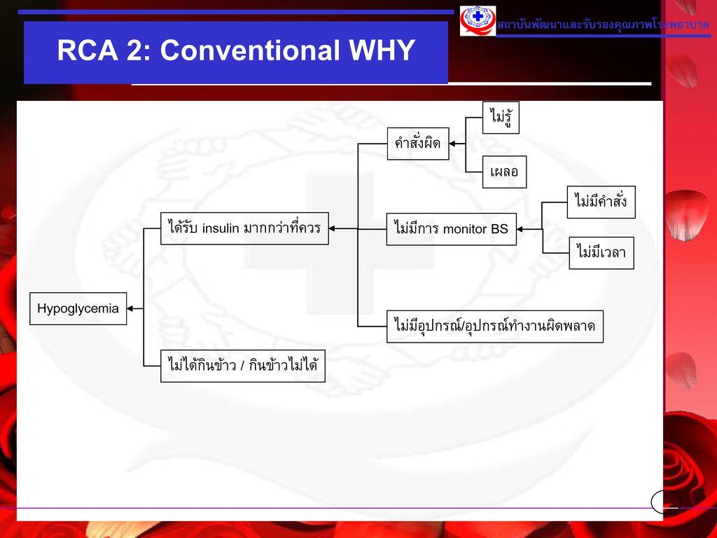 RCA 2: Conventional WHY ไม่รู้ คำสั่งผิด เผลอ ไม่มีคำสั่ง