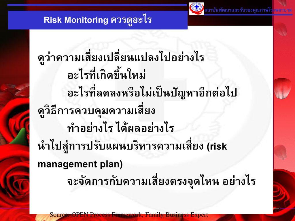 Risk Monitoring ควรดูอะไร