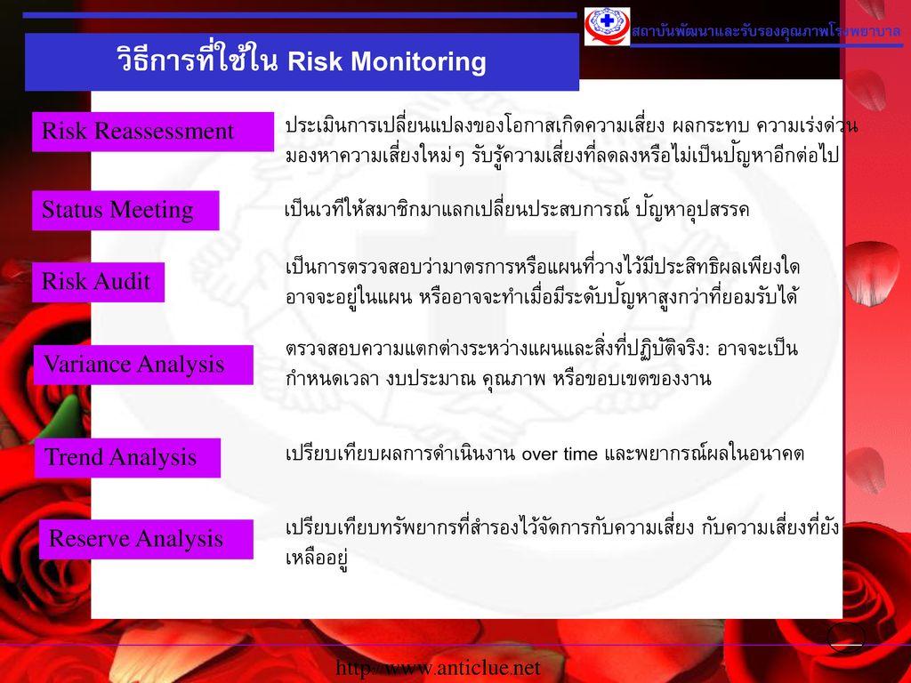วิธีการที่ใช้ใน Risk Monitoring