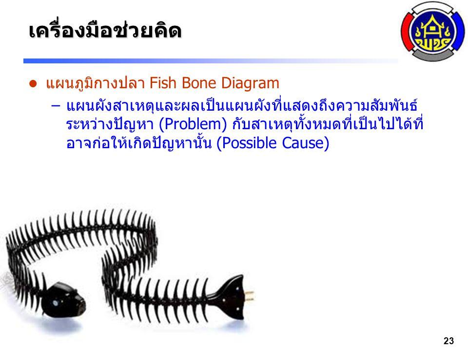 เครื่องมือช่วยคิด แผนภูมิกางปลา Fish Bone Diagram