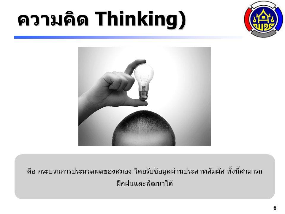 ความคิด Thinking) ลำดับขั้นของความคิด.
