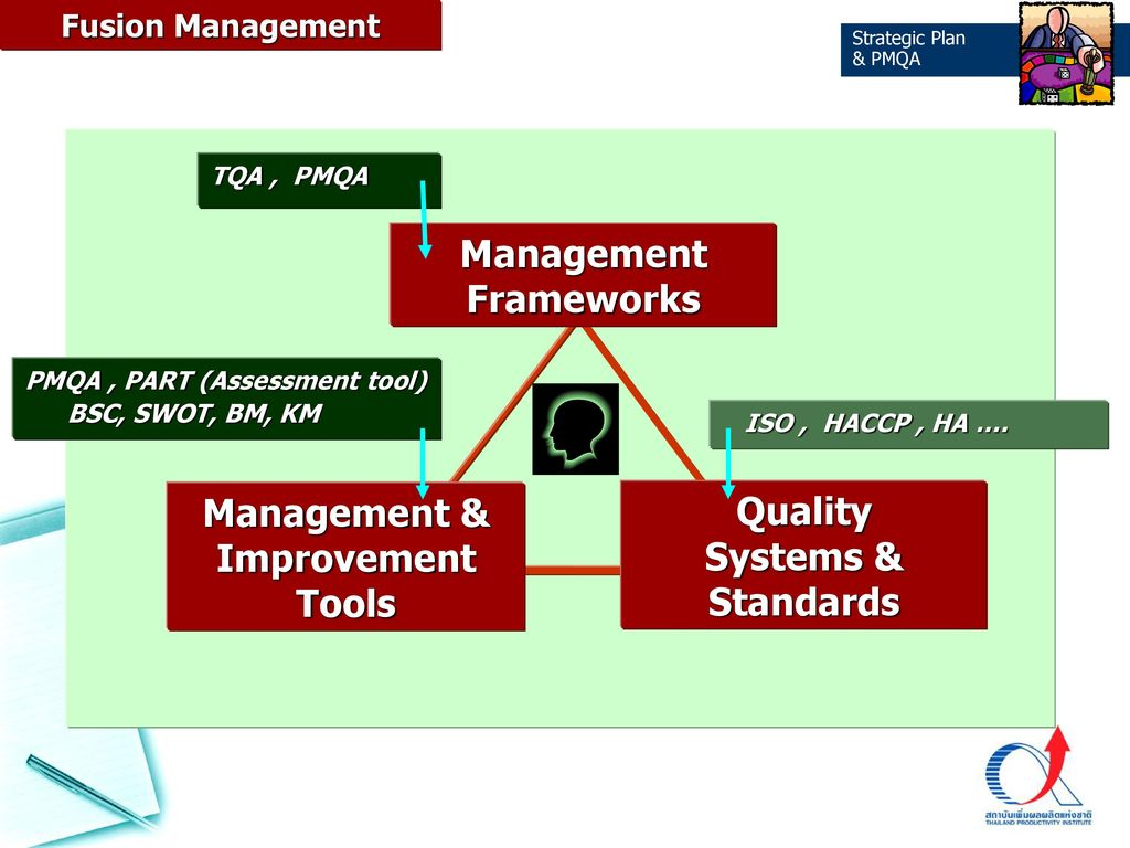 Management Frameworks Management & Improvement Tools