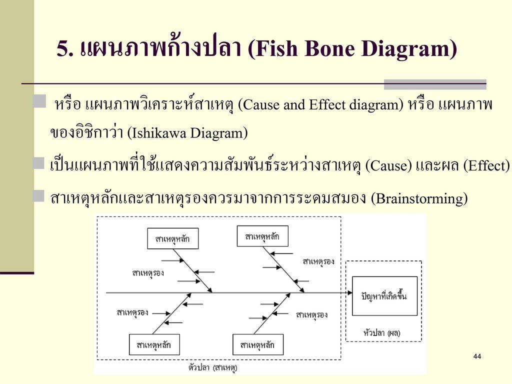5. แผนภาพก้างปลา (Fish Bone Diagram)