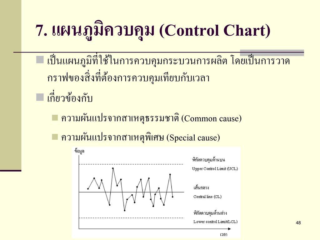 7. แผนภูมิควบคุม (Control Chart)