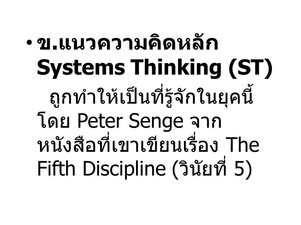 ข.แนวความคิดหลัก Systems Thinking (ST)