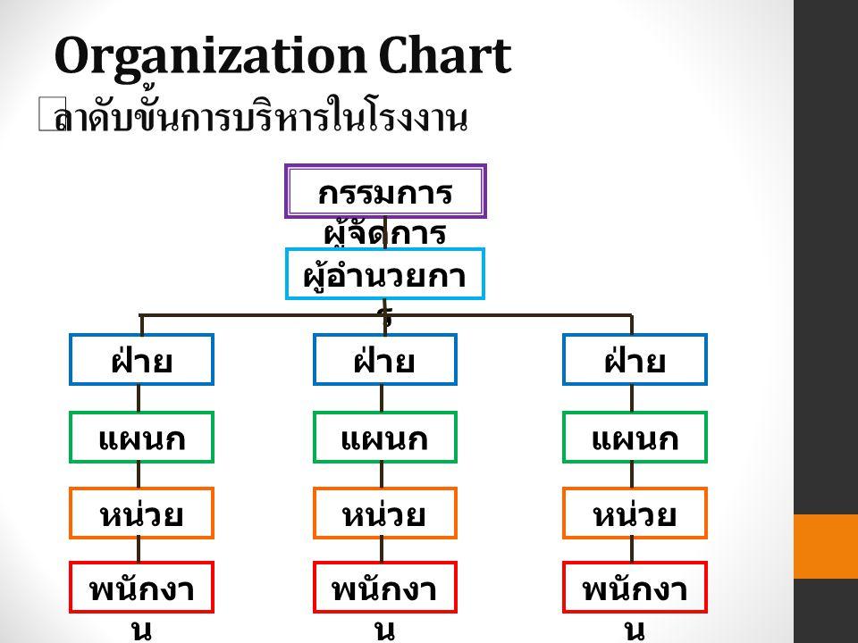 Organization Chart ลำดับขั้นการบริหารในโรงงาน
