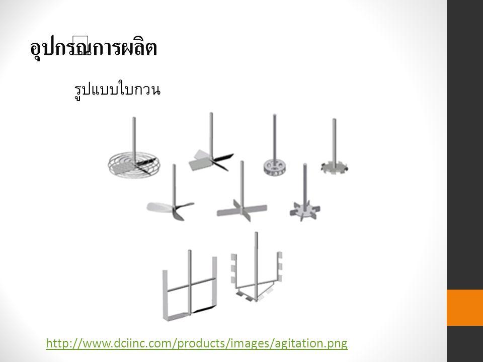 อุปกรณ์การผลิต รูปแบบใบกวน
