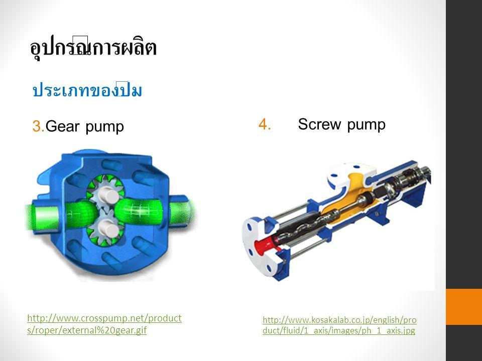 อุปกรณ์การผลิต ประเภทของปั๊ม Gear pump Screw pump