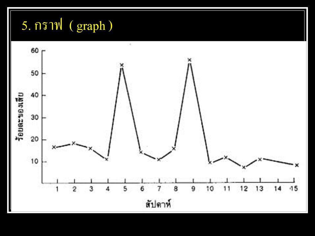 5. กราฟ ( graph )
