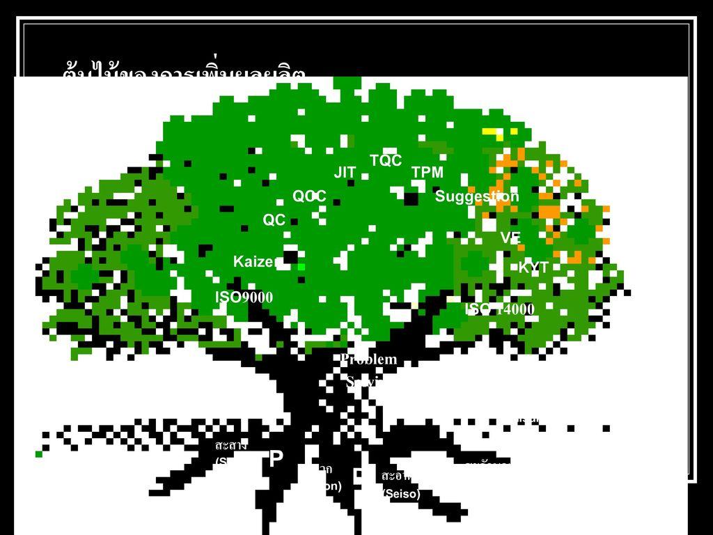 ต้นไม้ของการเพิ่มผลผลิต