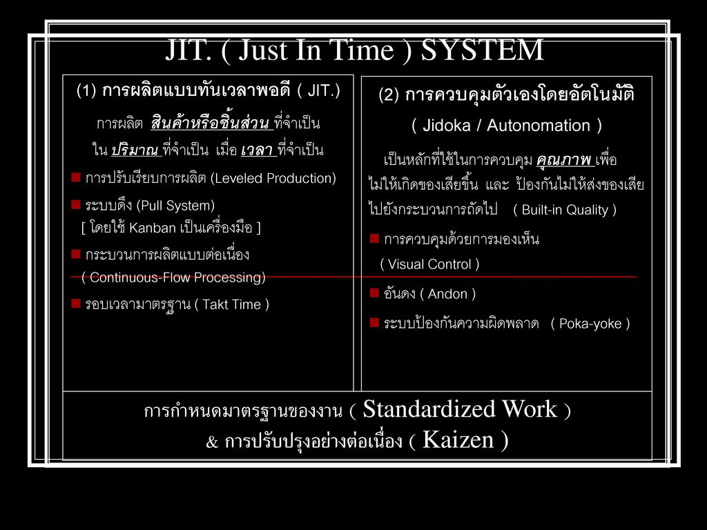 JIT. ( Just In Time ) SYSTEM
