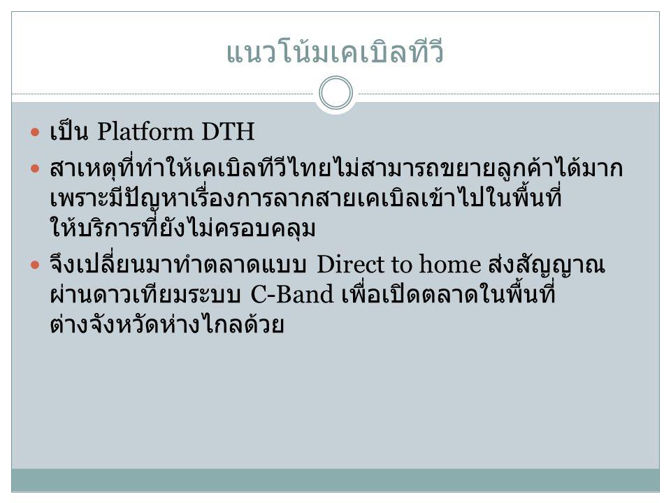 แนวโน้มเคเบิลทีวี เป็น Platform DTH