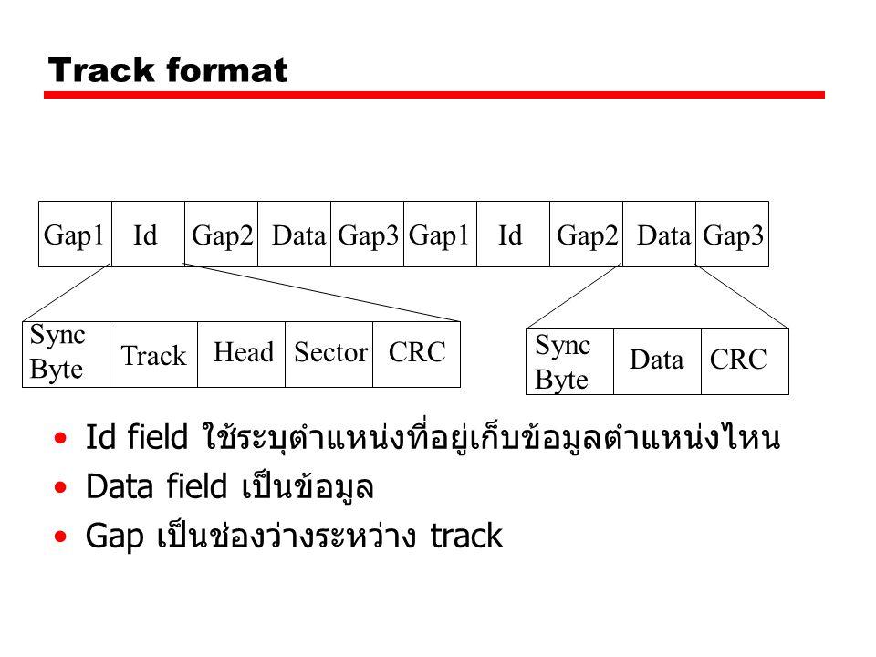 Id field ใช้ระบุตำแหน่งที่อยู่เก็บข้อมูลตำแหน่งไหน