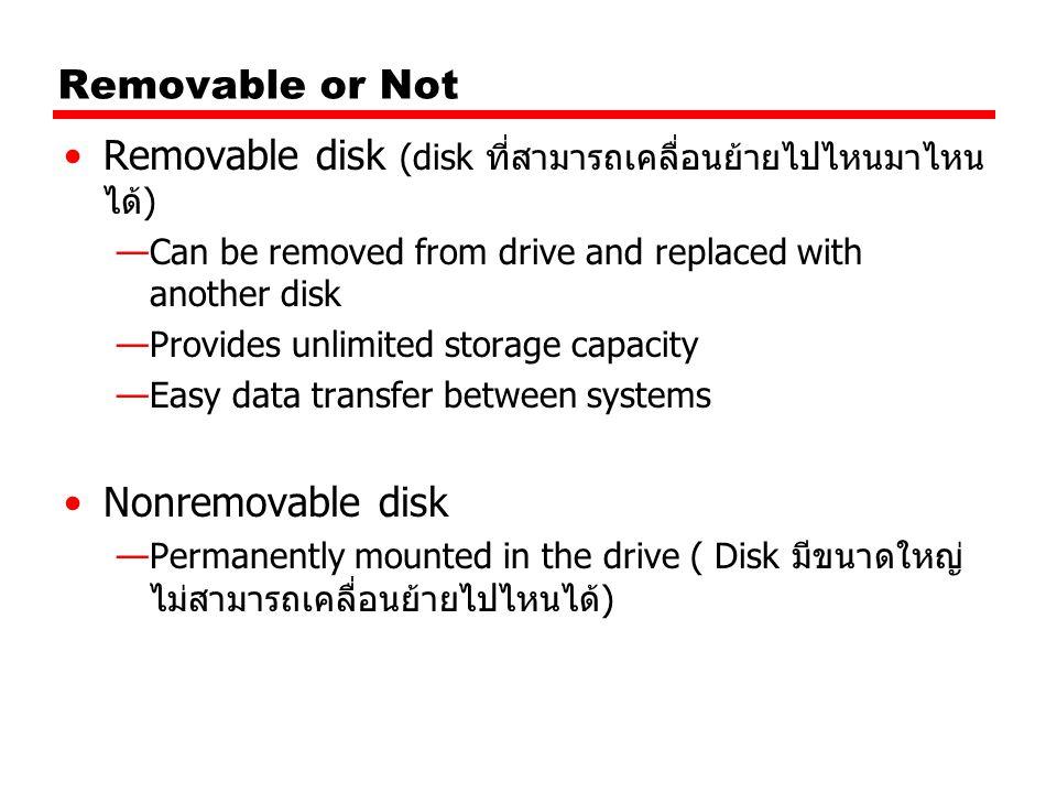 Removable disk (disk ที่สามารถเคลื่อนย้ายไปไหนมาไหนได้)