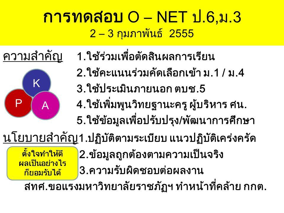 การทดสอบ O – NET ป.6,ม.3 2 – 3 กุมภาพันธ์ 2555