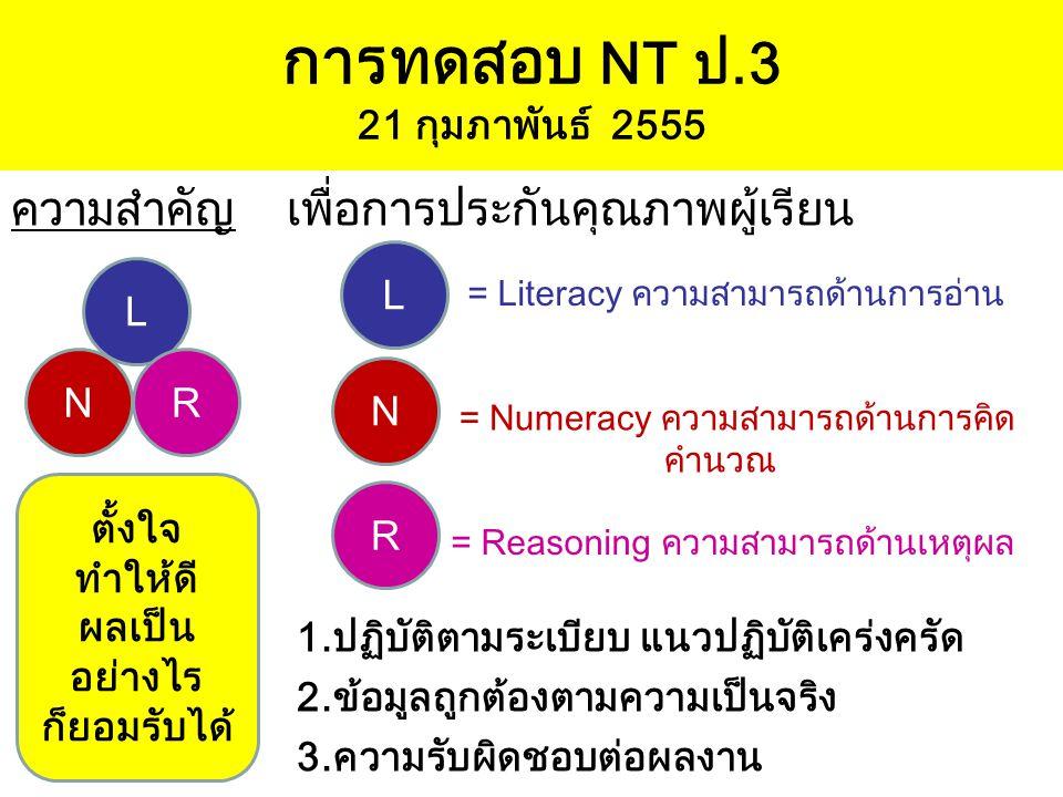 การทดสอบ NT ป.3 21 กุมภาพันธ์ 2555