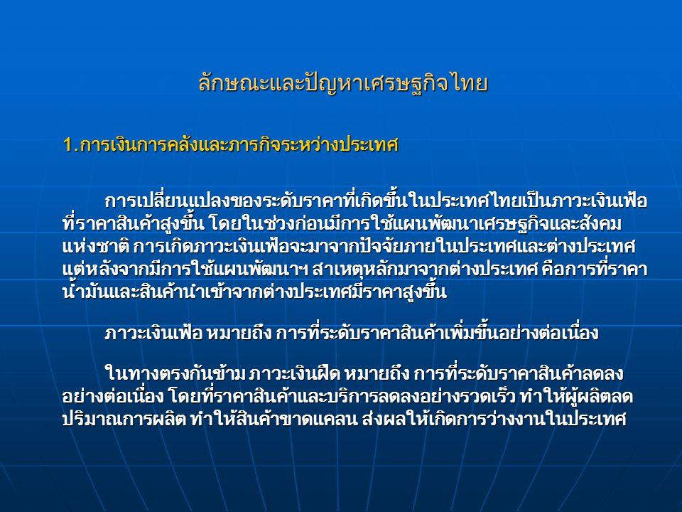 ลักษณะและปัญหาเศรษฐกิจไทย