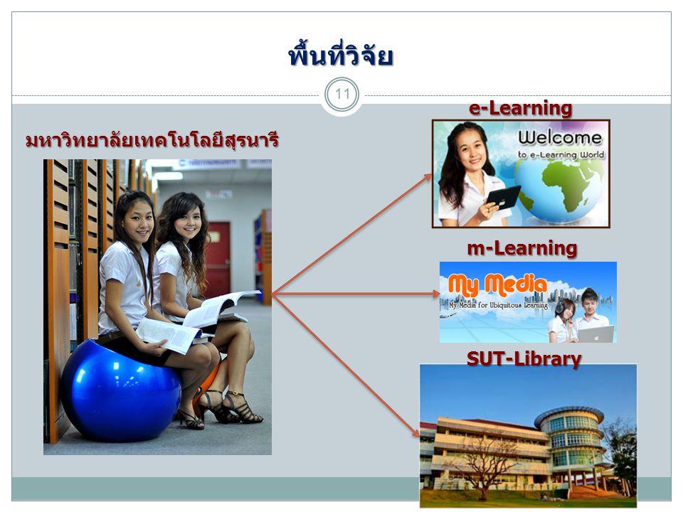 พื้นที่วิจัย e-Learning มหาวิทยาลัยเทคโนโลยีสุรนารี m-Learning
